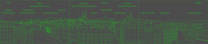 Panoramique vectorisé